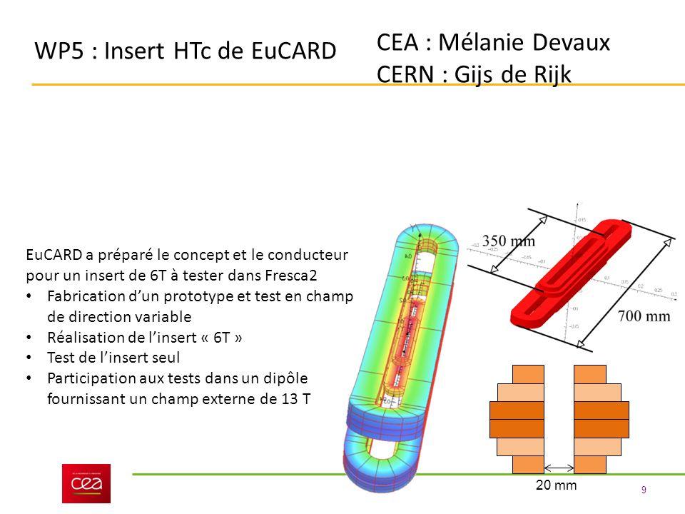 9 WP5 : Insert HTc de EuCARD CEA : Mélanie Devaux CERN : Gijs de Rijk EuCARD a préparé le concept et le conducteur pour un insert de 6T à tester dans Fresca2 Fabrication dun prototype et test en champ de direction variable Réalisation de linsert « 6T » Test de linsert seul Participation aux tests dans un dipôle fournissant un champ externe de 13 T 20 mm