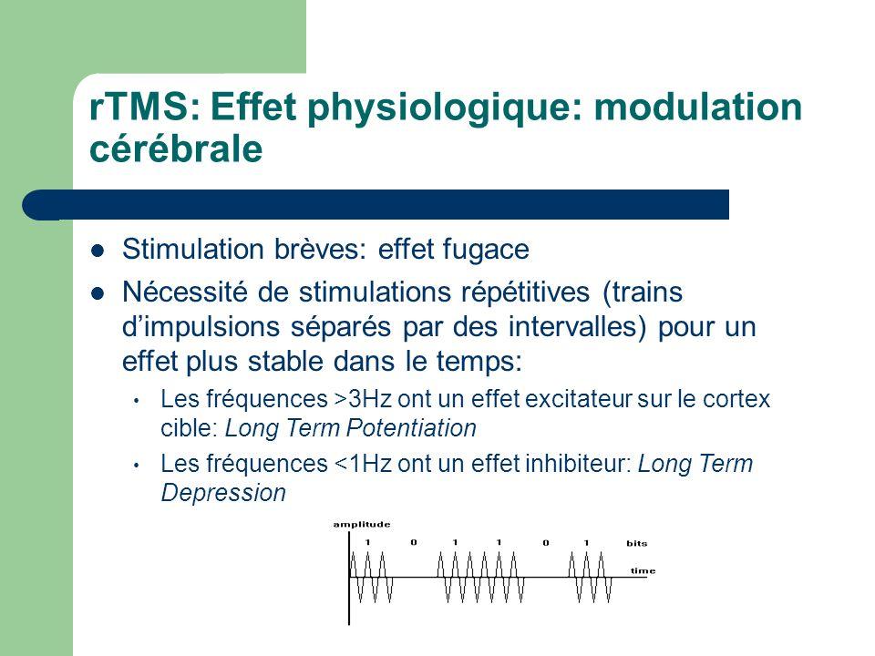 rTMS: Effet physiologique: modulation cérébrale Stimulation brèves: effet fugace Nécessité de stimulations répétitives (trains dimpulsions séparés par