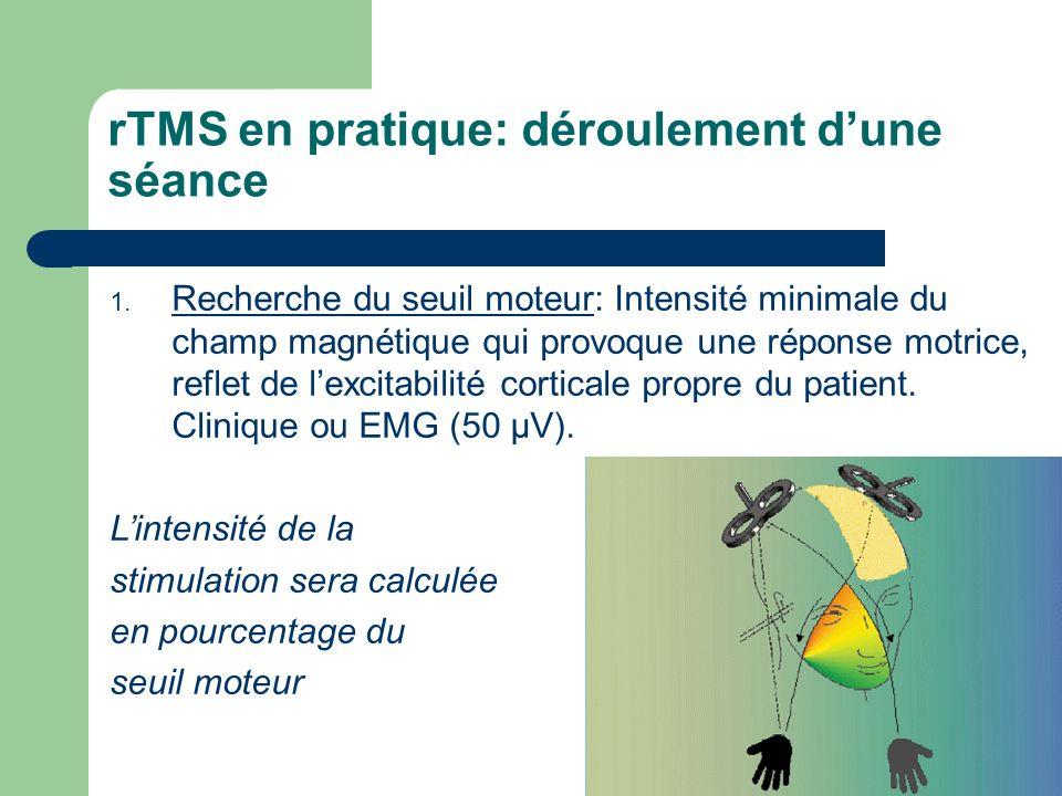 rTMS en pratique: déroulement dune séance 1. Recherche du seuil moteur: Intensité minimale du champ magnétique qui provoque une réponse motrice, refle
