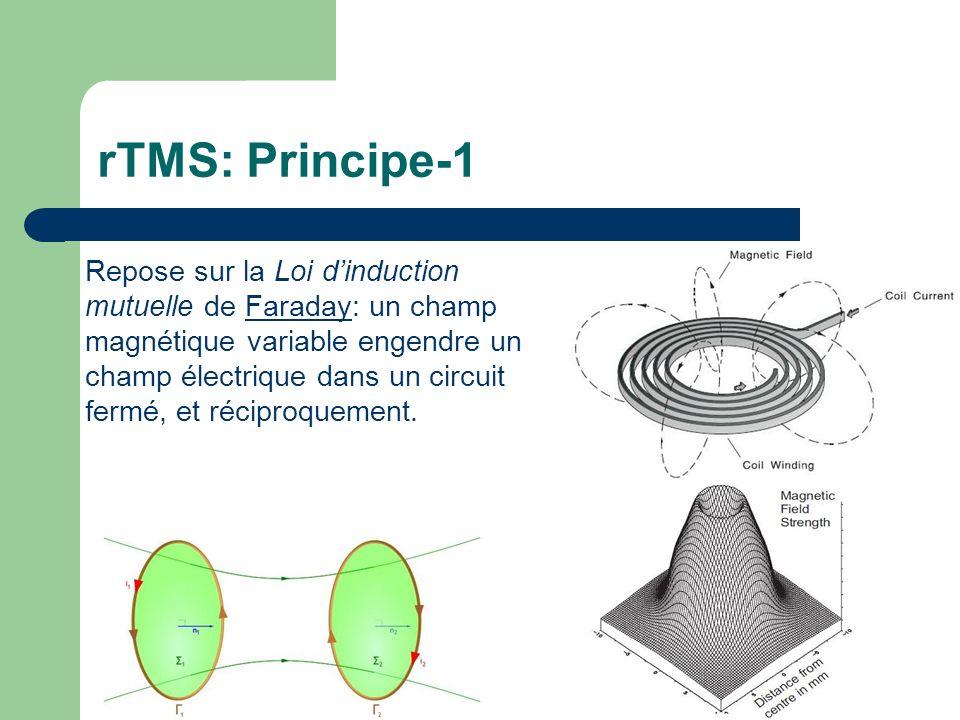 rTMS: Principe-2 Application d un champ magnétique (1,5-2T) hautement focalisé transmis verticalement par une bobine posée sur le scalp en un point déterminé, induisant un courant horizontal secondaire qui stimule les neurones sous corticaux, et associés par dépolarisation au niveau de la substance blanche.