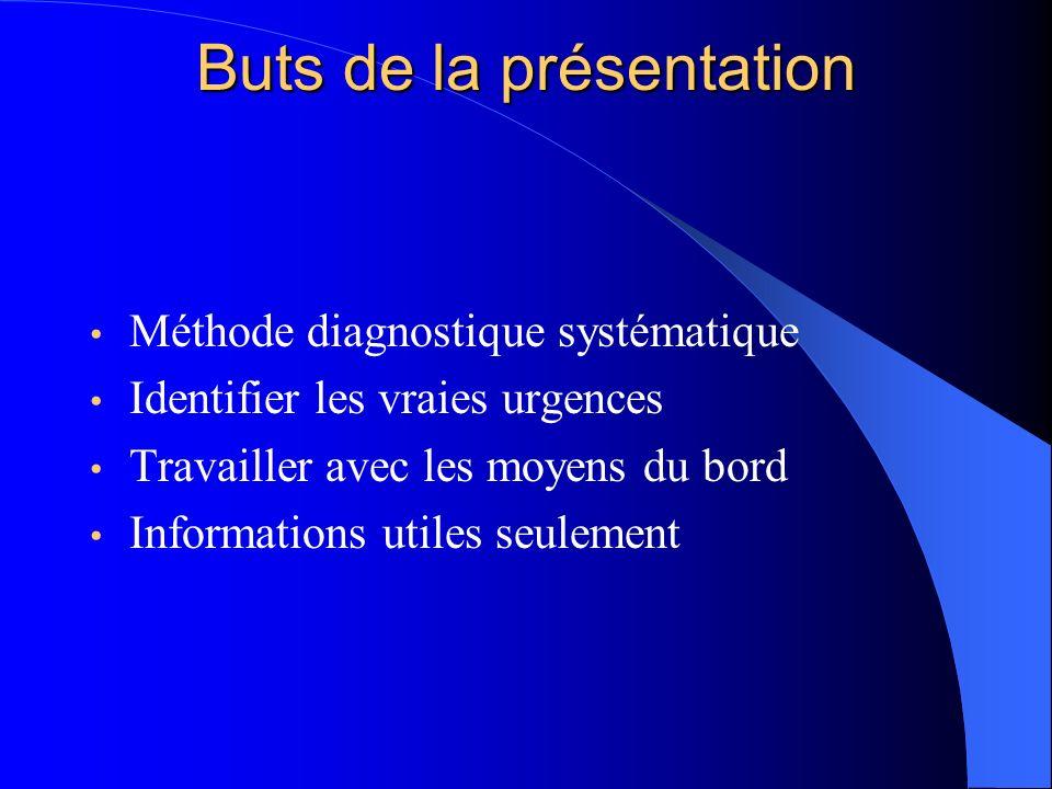 Buts de la présentation Méthode diagnostique systématique Identifier les vraies urgences Travailler avec les moyens du bord Informations utiles seulem