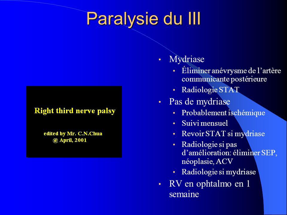 Paralysie du III Mydriase Éliminer anévrysme de lartère communicante postérieure Radiologie STAT Pas de mydriase Probablement ischémique Suivi mensuel