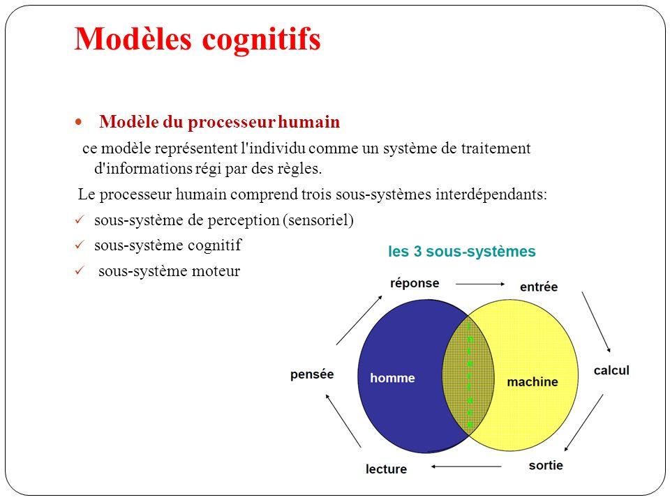 Modèles cognitifs Modèle du processeur humain ce modèle représentent l'individu comme un système de traitement d'informations régi par des règles. Le