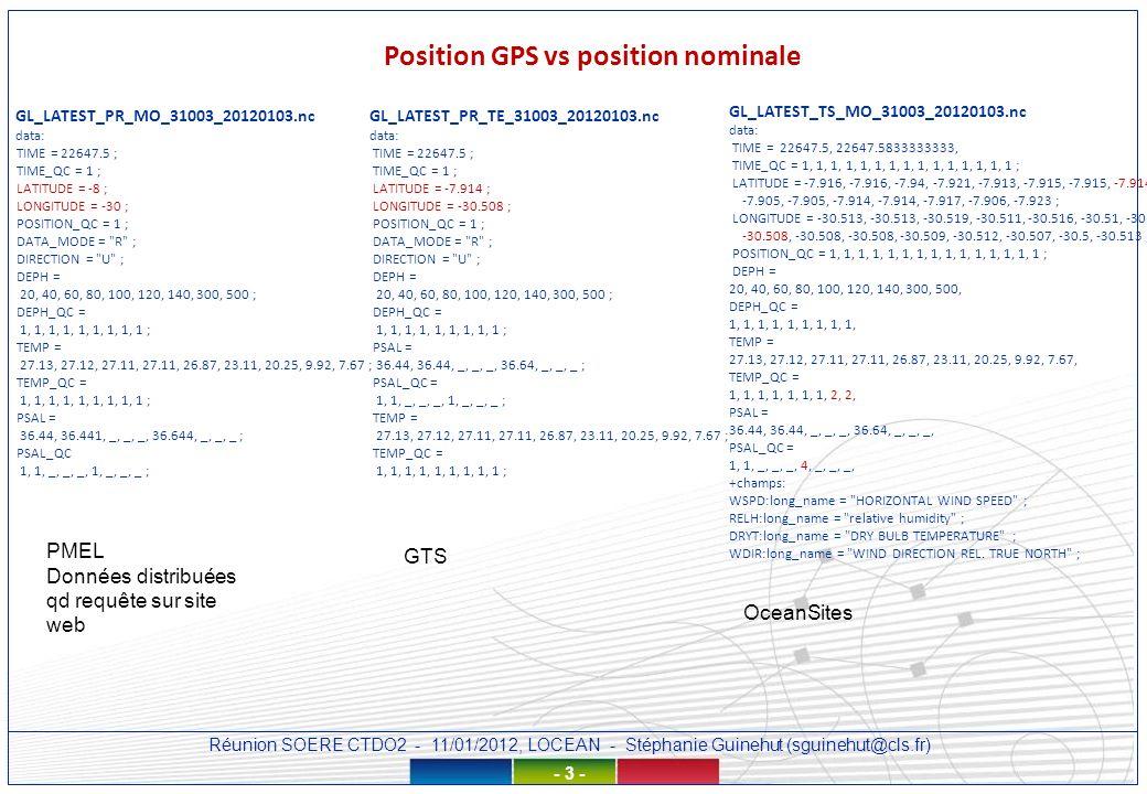 Réunion SOERE CTDO2 - 11/01/2012, LOCEAN - Stéphanie Guinehut (sguinehut@cls.fr) - 4 - PRES vs DEPH MO_LATEST_TS_MO_68422_20110820.nc contient les champs DEPH et PRES DEPH= 0, 1, 20, 50, 75, 100, 250, 400, 500, 600, 1000, 1673, PRES = _, _, _, _, _, 110.28, _, _, _, _, _, _, TEMP = _, 26.786, 26.299, 18.257, 17.065, 16.705, _, _, _, _, _, 13.812, PSAL = _, 38.953, 38.956, 38.727, 38.916, 39.065, _, _, _, _, _, 38.77, Commentaire : un calcul de pression à partir de DEPH/TEMP/PSAL = 100.7064 dbar à 100 m de profondeur