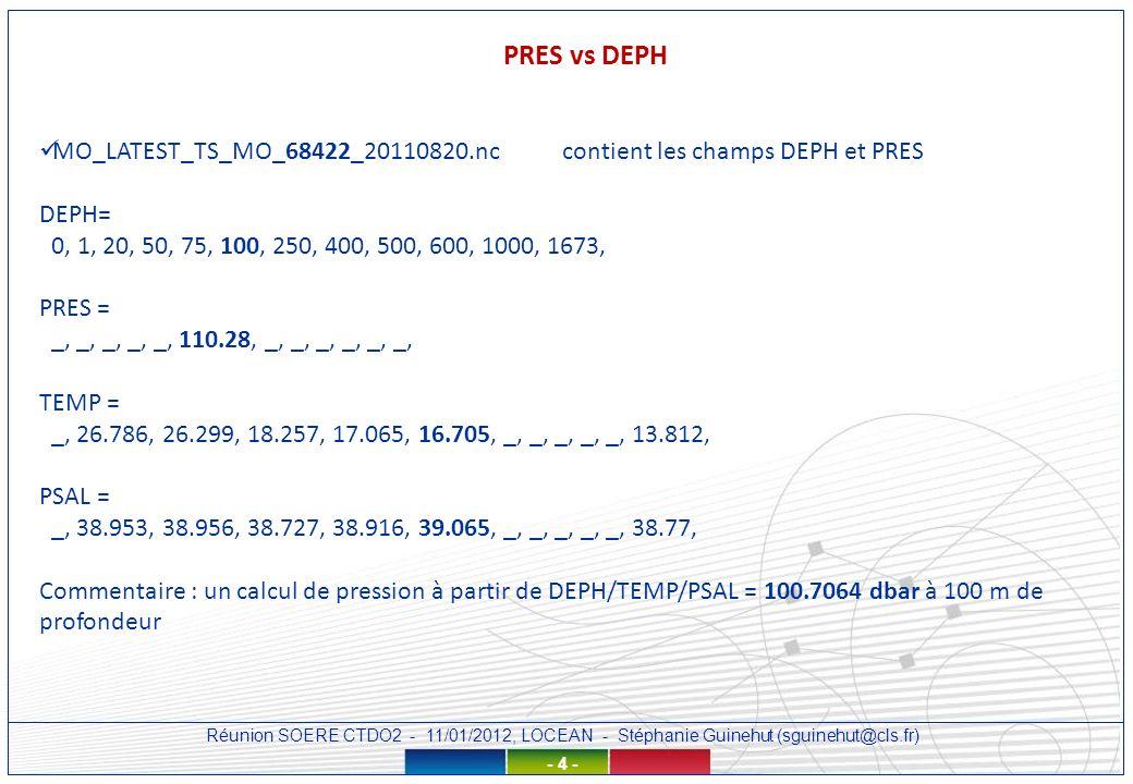 Réunion SOERE CTDO2 - 11/01/2012, LOCEAN - Stéphanie Guinehut (sguinehut@cls.fr) - 5 - PRES vs DEPH netcdf MO_LATEST_TS_MO_68422_20120107 { data: TIME = 22651, 22651.125, 22651.25, 22651.375, 22651.5, 22651.625, 22651.75, 22651.875 ; TIME_QC = 1, 1, 1, 1, 1, 1, 1, 1 ; DEPH = 0, 1, 20, 50, 75, 100, 250, 400, 500, 600, 1000, 1673, 0, 1, 20, 50, 75, 100, 250, 400, 500, 600, 1000, 1673 ; DEPH_QC = 0, 0, 0, 0, 0, 0, 0, 0, 0, 0, 0, 0, 0, 0, 0, 0, 0, 0, 0, 0, 0, 0, 0, 0 ; LATITUDE = 36.829 ; LONGITUDE = 21.608 ; POSITION_QC = 1 ; GPS_LATITUDE = 36.8262, 36.8262, 36.8262, 36.8188, 36.8188, 36.8286, 36.8262, 36.8164 ; GPS_LONGITUDE = 21.6089, 21.6064, 21.6016, 21.604, 21.5991, 21.5942, 21.5942, 21.5967 ; PRES = _, _, _, _, _, 106.46, _, _, _, _, _, _, _, _, _, _, _, 107.28, _, _, _, _, _, _, _, _, _, _, _, 109.46, _, _, _, _, _, _, _, _, _, _, _, 109.67, _, _, _, _, _, _, _, _, _, _, _, 110.56, _, _, _, _, _, _, _, _, _, _, _, 109.33, _, _, _, _, _, _, _, _, _, _, _, 108.51, _, _, _, _, _, _, _, _, _, _, _, 109.26, _, _, _, _, _, _ ; PRES_QC = 0, 0, 9, 9, 9, 1, 9, 0, 0, 0, 0, 0, 0, 0, 9, 9, 9, 1, 9, 0, 0, 0, 0, 0 ; TEMP = _, 16.944, 17.061, 17.08, 16.992, 16.046, _, _, _, _, _, 13.846, _, 16.905, 16.963, 16.968, 16.235, 16.039, _, _, _, _, _, 13.846, _, 16.878, 16.924, 16.919, 16.133, 15.973, _, _, _, _, _, 13.846, _, 16.905, 16.909, 16.919, 16.367, 15.929, _, _, _, _, _, 13.846, _, 16.925, 16.924, 16.924, 16.665, 16.138, _, _, _, _, _, 13.846, _, 16.931, 16.938, 16.938, 16.919, 16.196, _, _, _, _, _, 13.846, _, 16.925, 16.958, 16.953, 16.938, 16.116, _, _, _, _, _, 13.839, _, 16.931, 16.943, 16.963, 16.836, 16.097, _, _, _, _, _, 13.841 ; TEMP_QC = 0, 1, 1, 1, 1, 1, 9, 9, 9, 9, 9, 1, 0, 1, 1, 1, 1, 1, 9, 9, 9, 9, 9, 3, 0, 1, 1, 1, 1, 1, 9, 9, 9, 9, 9, 1, 0, 1, 1, 1, 1, 1, 9, 9, 9, 9, 9, 1 ; PSAL = _, 38.796, 38.736, 38.834, 38.898, 38.969, _, _, _, _, _, 38.775, _, 38.782, 38.731, 38.825, 38.945, 38.983, _, _, _, _, _, 38.775, _, 38.787, 38.73, 38.827, 38.97, 39.019, _, _, 