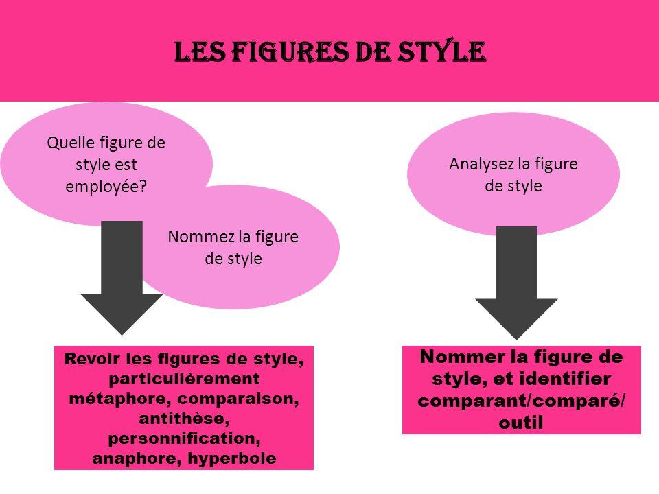 Les figures de style Quelle figure de style est employée.