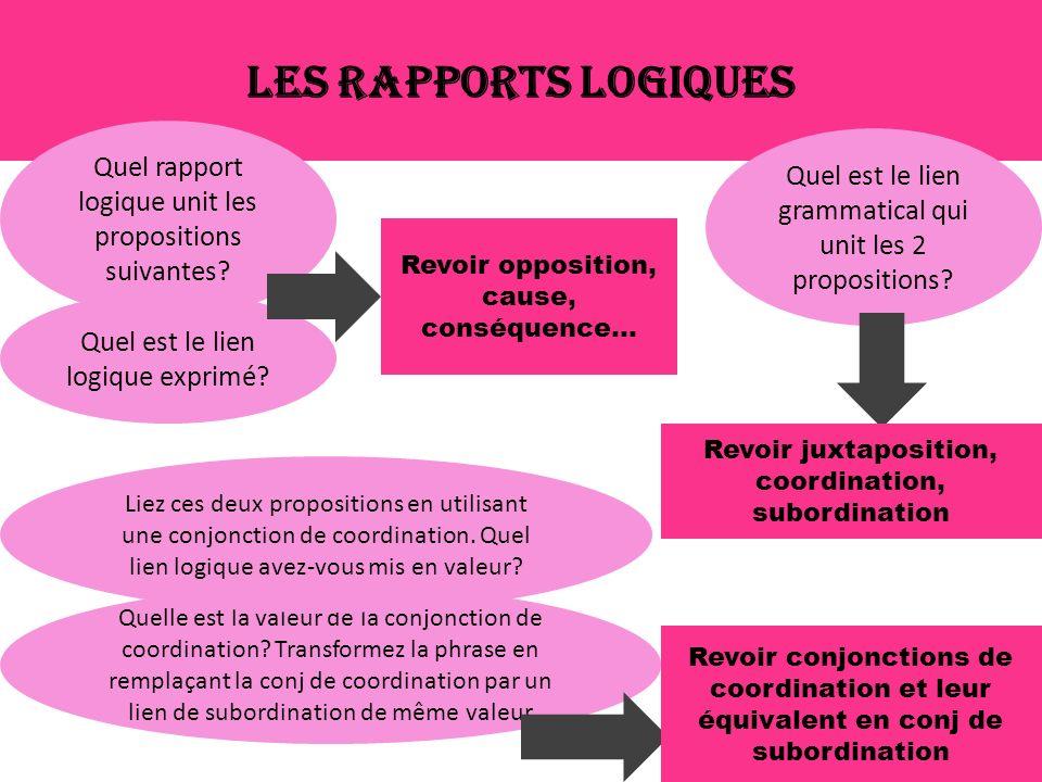 Les rapports logiques Quel rapport logique unit les propositions suivantes.