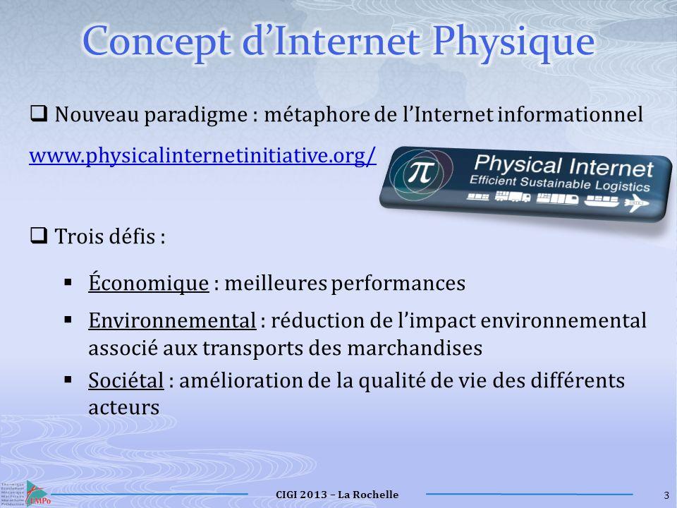 CIGI 2013 – La Rochelle 14 Scénario n°1 Objectif : Tester la capacité de lapproche à faire face à différents niveaux de charge de la zone étudiée.