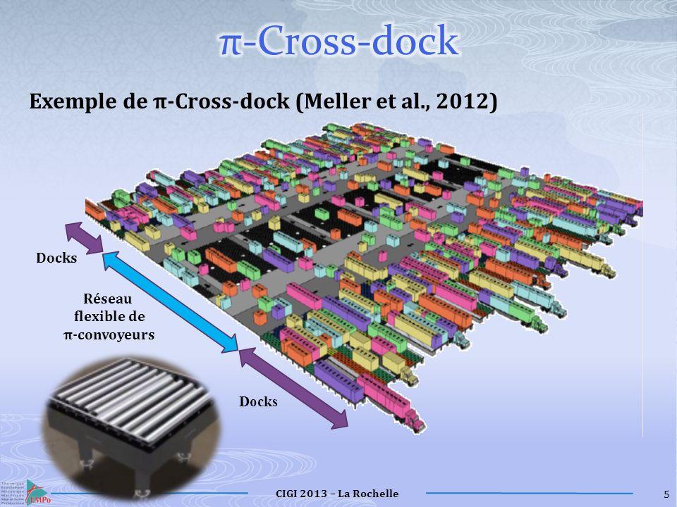CIGI 2013 – La Rochelle 16 Résultats pour le scénario n°1 / séquence n°3