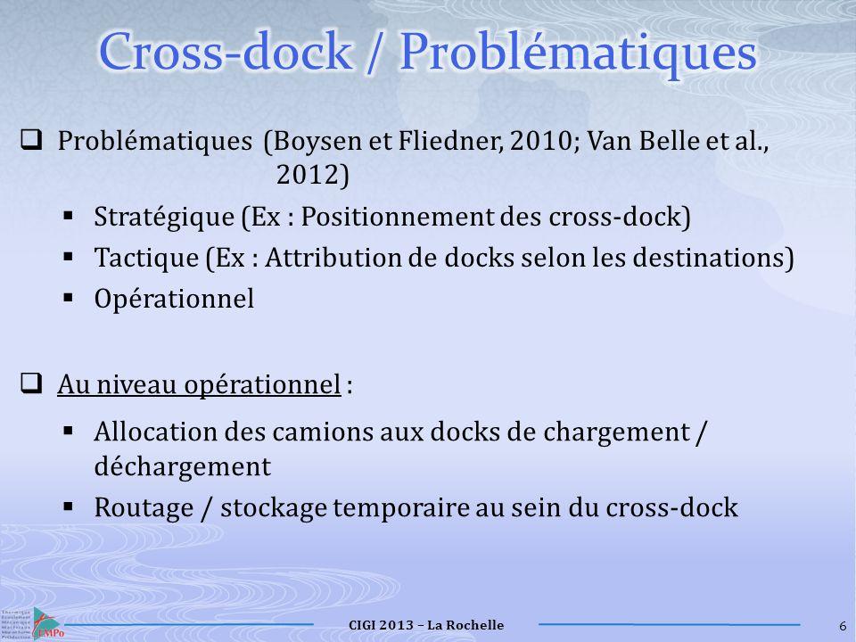 CIGI 2013 – La Rochelle 17 Scénario n°2 Objectif : Tester la capacité de lapproche à faire face à des perturbations au niveau des ressources de chargement Une interruption de service de durée 100 secondes est introduite à la date T=50 secondes après le début de la séquence n°2 sur la ressource R 2 R1R1 R1R1 R2R2 R2R2 R3R3 R3R3 R4R4 R4R4 Les champs de potentiels ne sont plus émis par la ressource R 2 Interruption de service Entrée