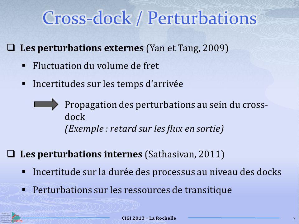 CIGI 2013 – La Rochelle 18 Résultats pour le scénario n°2 / séquence n°2 Changement dallocation de R 2 vers R 6 PANNE
