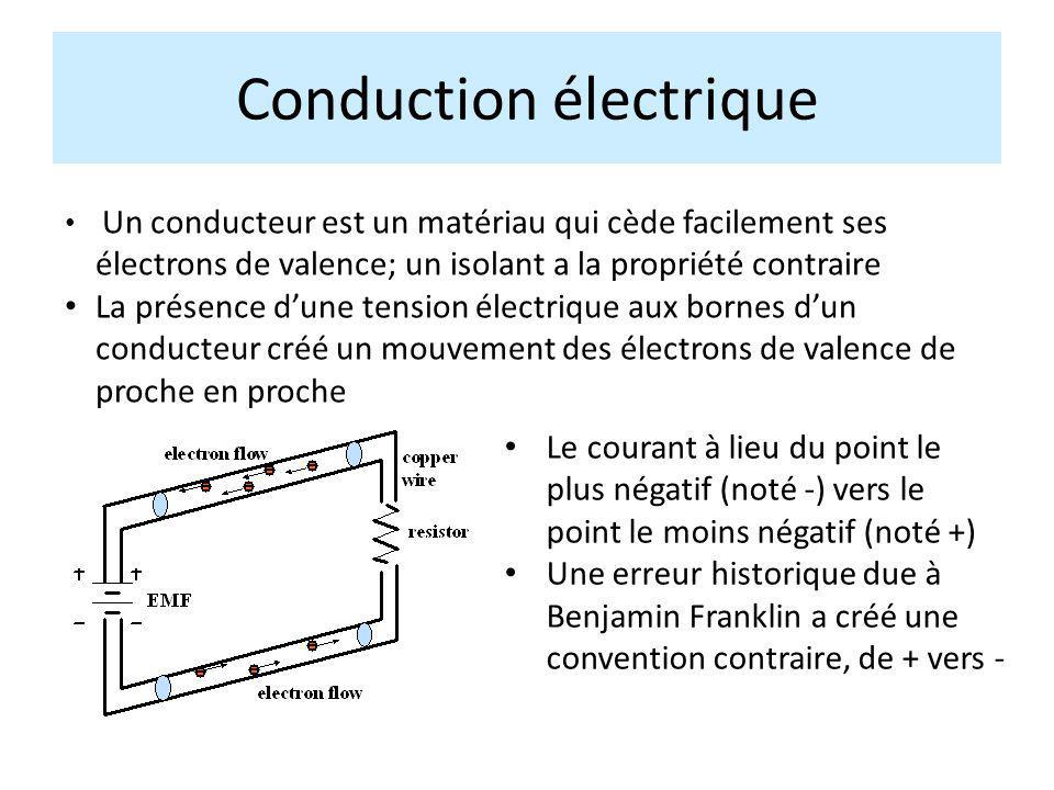 Un conducteur est un matériau qui cède facilement ses électrons de valence; un isolant a la propriété contraire La présence dune tension électrique au