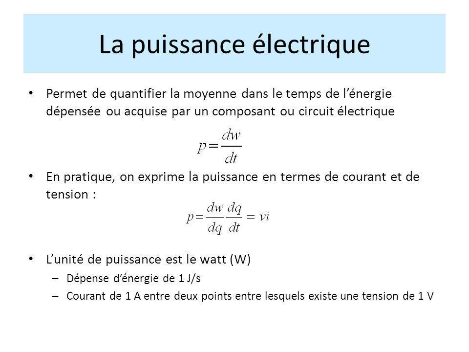 Permet de quantifier la moyenne dans le temps de lénergie dépensée ou acquise par un composant ou circuit électrique En pratique, on exprime la puissa