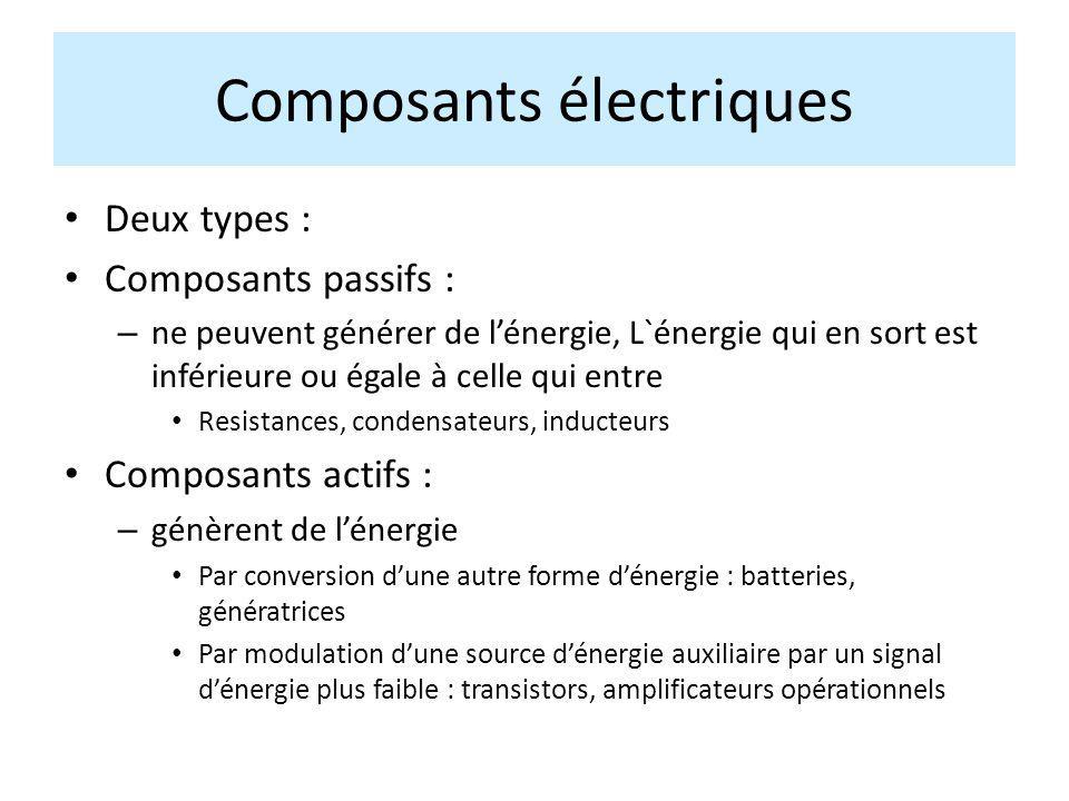 Deux types : Composants passifs : – ne peuvent générer de lénergie, L`énergie qui en sort est inférieure ou égale à celle qui entre Resistances, conde