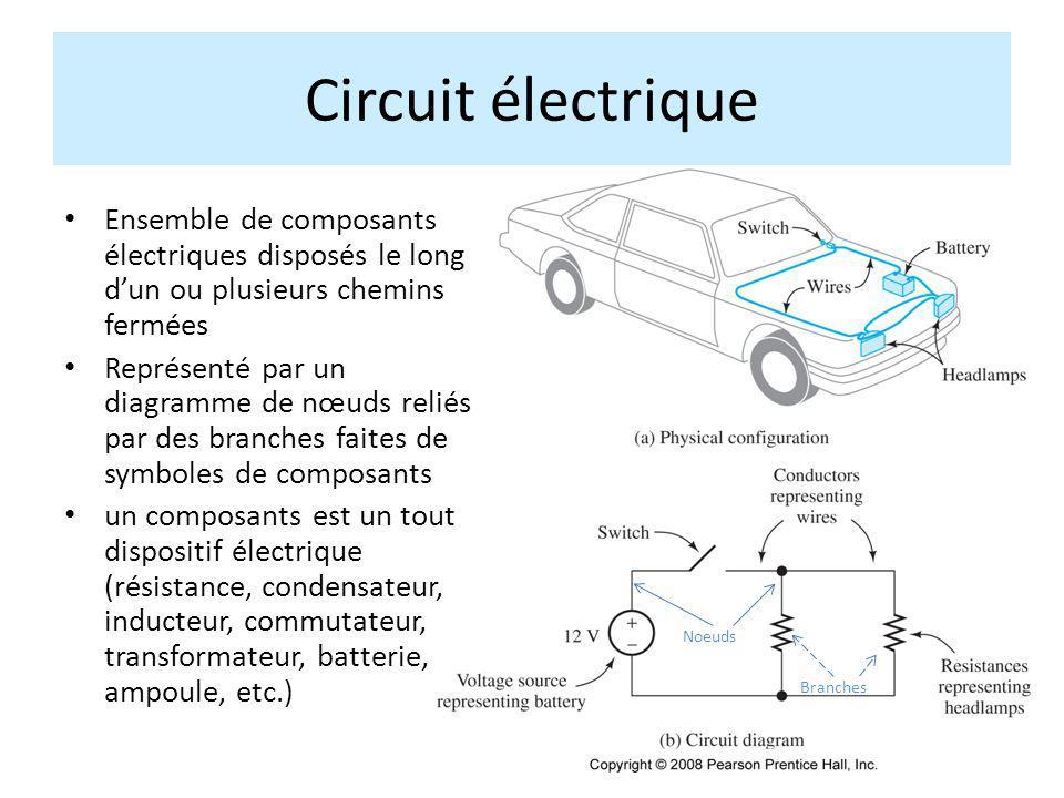 Ensemble de composants électriques disposés le long dun ou plusieurs chemins fermées Représenté par un diagramme de nœuds reliés par des branches fait