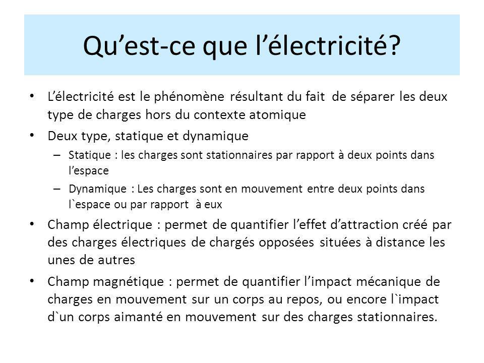 Lélectricité est le phénomène résultant du fait de séparer les deux type de charges hors du contexte atomique Deux type, statique et dynamique – Stati