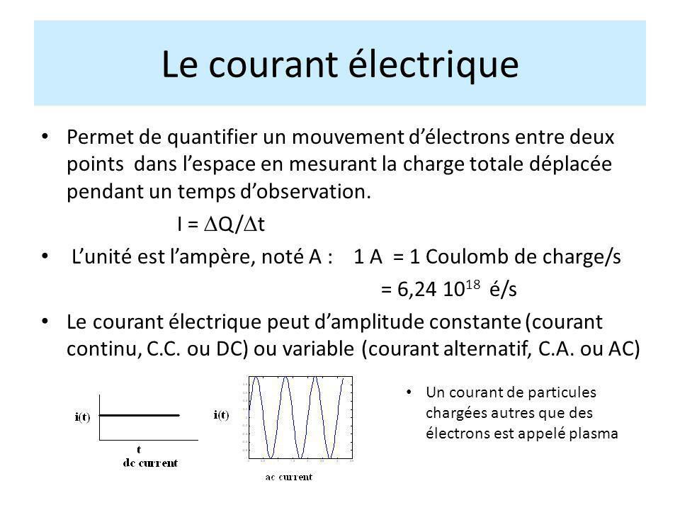Appelée aussi différence de potentiel, force électromotrice, ou voltage (anglicisme!) Permet de quantifier le potentiel de courant, en termes dénergie disponible pour le créer, entre deux points dans lespace de densités délectrons différentes – À la limite, un point est chargé positivement (atomes en déficit délectrons) et lautre négativement Lunité est le volt, noté V.