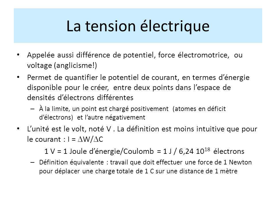 Appelée aussi différence de potentiel, force électromotrice, ou voltage (anglicisme!) Permet de quantifier le potentiel de courant, en termes dénergie