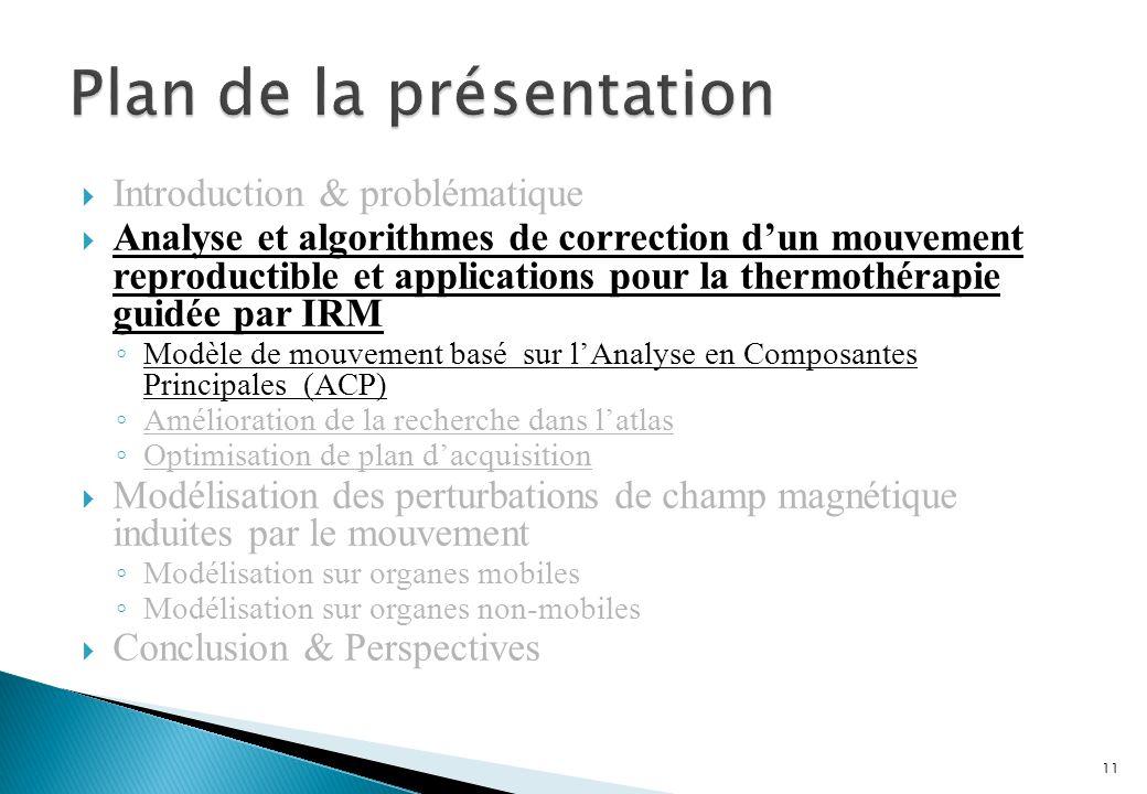 Introduction & problématique Analyse et algorithmes de correction dun mouvement reproductible et applications pour la thermothérapie guidée par IRM Mo