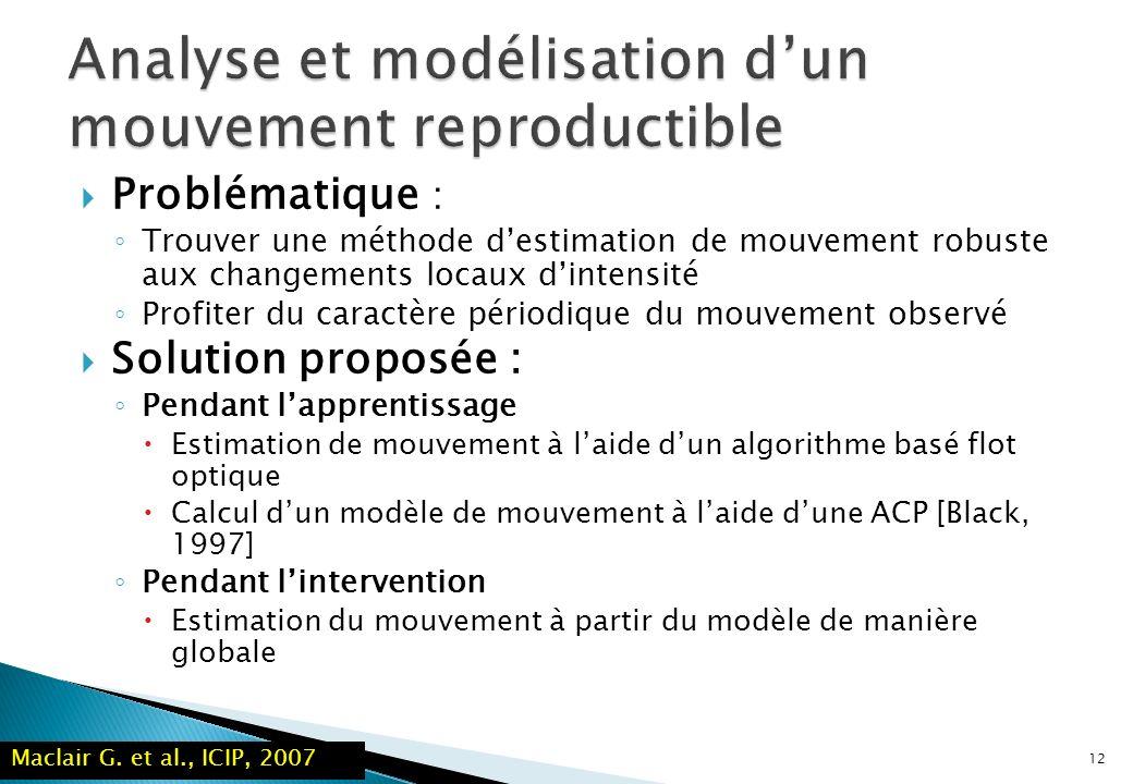 Problématique : Trouver une méthode destimation de mouvement robuste aux changements locaux dintensité Profiter du caractère périodique du mouvement o