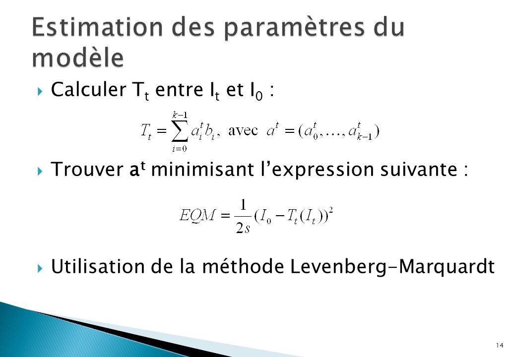 Calculer T t entre I t et I 0 : Trouver a t minimisant lexpression suivante : Utilisation de la méthode Levenberg-Marquardt 14