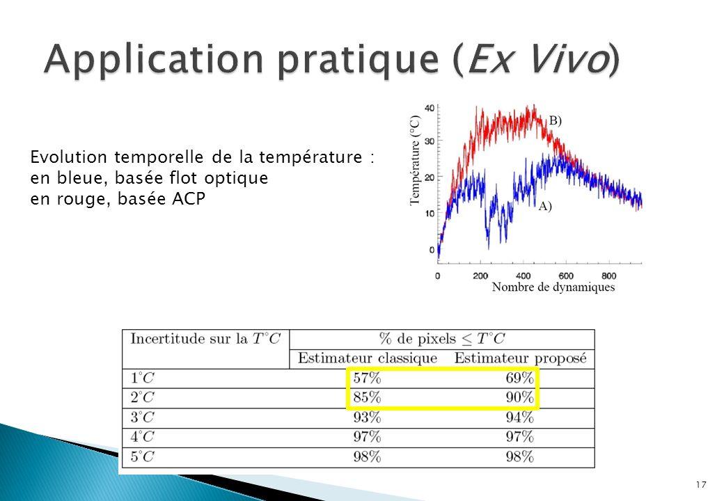 Evolution temporelle de la température : en bleue, basée flot optique en rouge, basée ACP 17