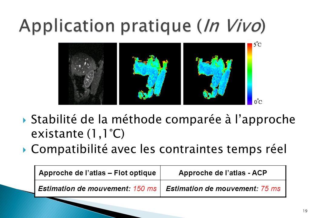 Approche de latlas – Flot optiqueApproche de latlas - ACP 150 ms Estimation de mouvement: 150 ms 75 ms Estimation de mouvement: 75 ms Stabilité de la méthode comparée à lapproche existante (1,1°C) Compatibilité avec les contraintes temps réel 19