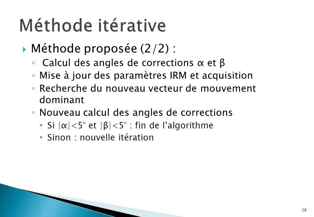 Méthode proposée (2/2) : Calcul des angles de corrections α et β Mise à jour des paramètres IRM et acquisition Recherche du nouveau vecteur de mouveme