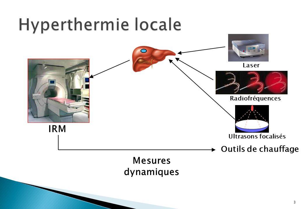 IRM Outils de chauffage Radiofréquences Laser Ultrasons focalisés 3 Mesures dynamiques