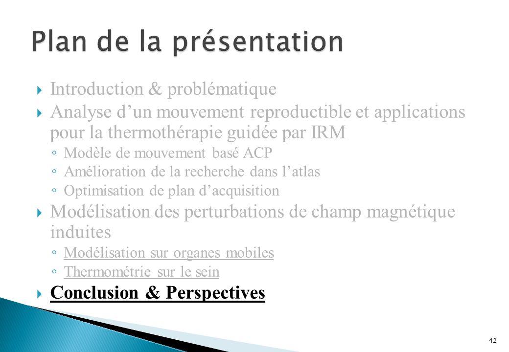 Introduction & problématique Analyse dun mouvement reproductible et applications pour la thermothérapie guidée par IRM Modèle de mouvement basé ACP Am