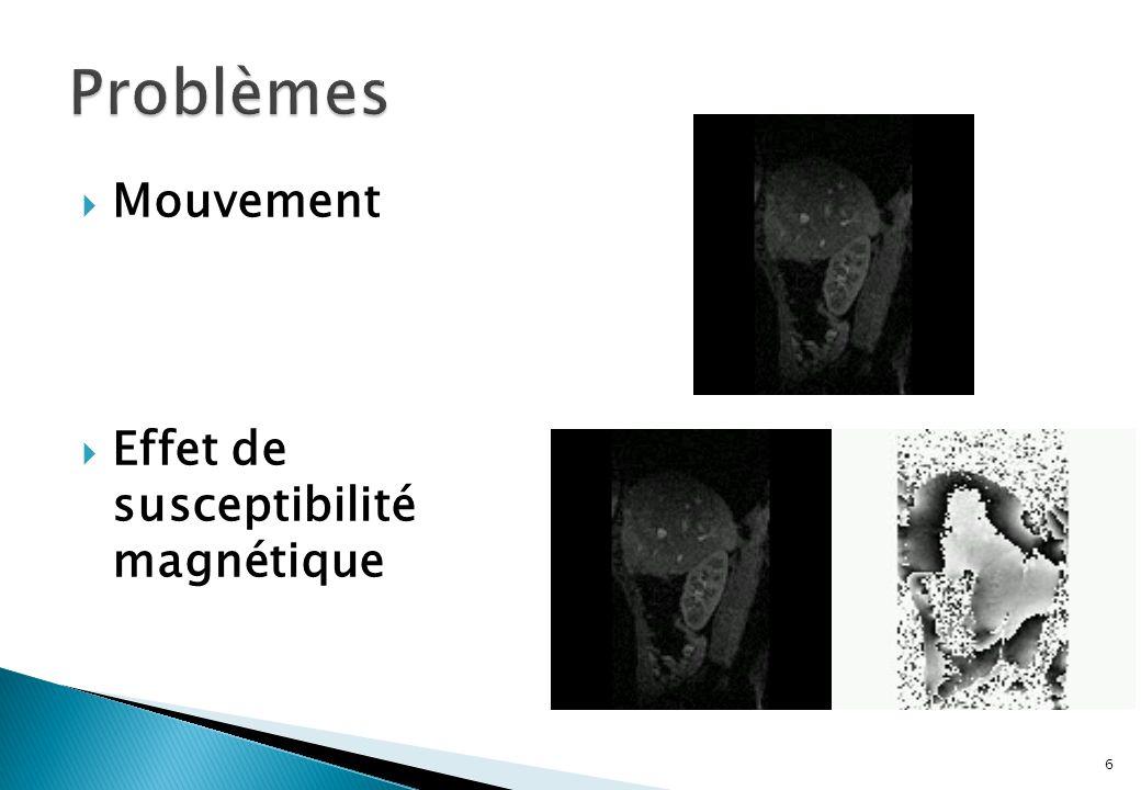 Amélioration de lincertitude sur la mesure de température Solution au problème de peuplement de latlas Temps de calcul réduit denviron 20% 37 n=10