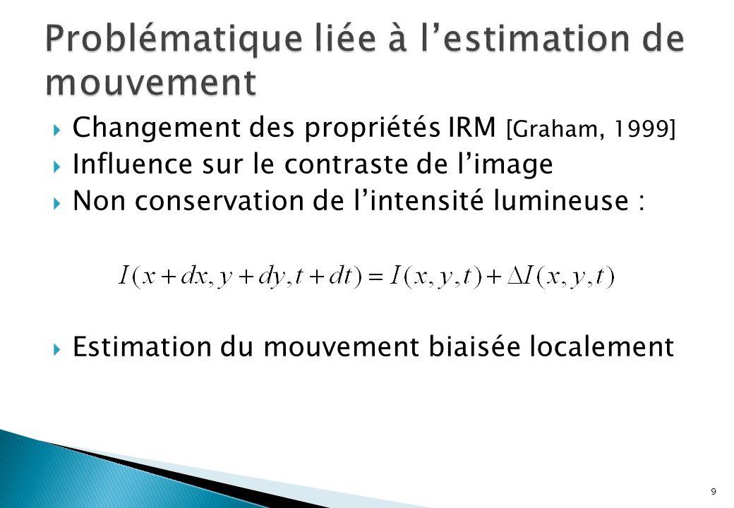 Changement des propriétés IRM [Graham, 1999] Influence sur le contraste de limage Non conservation de lintensité lumineuse : Estimation du mouvement biaisée localement 9