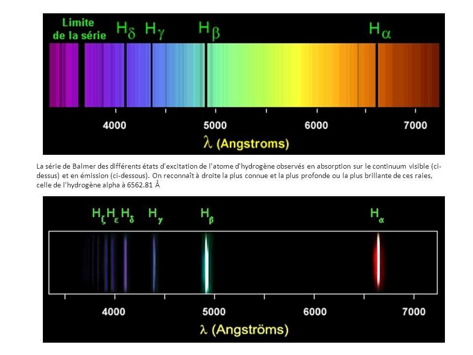 La série de Balmer des différents états d'excitation de l'atome d'hydrogène observés en absorption sur le continuum visible (ci- dessus) et en émissio