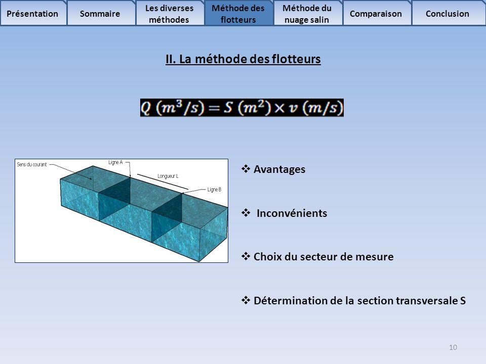 10 Sommaire Les diverses méthodes Méthode des flotteurs Comparaison Méthode du nuage salin ConclusionPrésentation Avantages Inconvénients Choix du sec