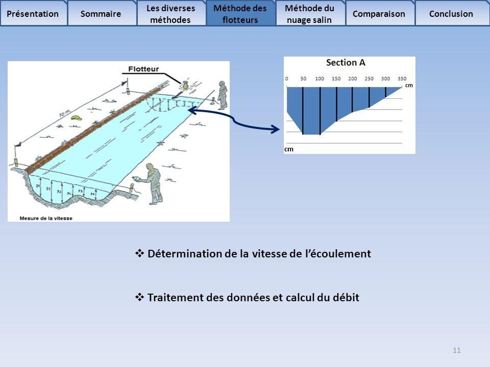 12 Sommaire Les diverses méthodes Méthode des flotteurs Comparaison Méthode du nuage salin ConclusionPrésentation Présentation de la mesure – Mesure du bruit de fond de lenvironnement (ligne de base) – Injection dune masse m de sel – Évolution temporelle de la conductivité – NaCl = a.cond avec a=0,491 g.L -1.(mS.cm -1 ) -1 – Avec D=5*largeur du cours deau D III.