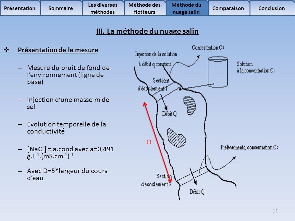 13 Sommaire Les diverses méthodes Méthode des flotteurs Comparaison Méthode du nuage salin ConclusionPrésentation Calcul du débit Avec Q : le débit en L par heure m : la masse de sel en g S : la surface de la courbe en mS/cm/h a : une constante a = 0,491 g/L*(mS/cm) -1 S