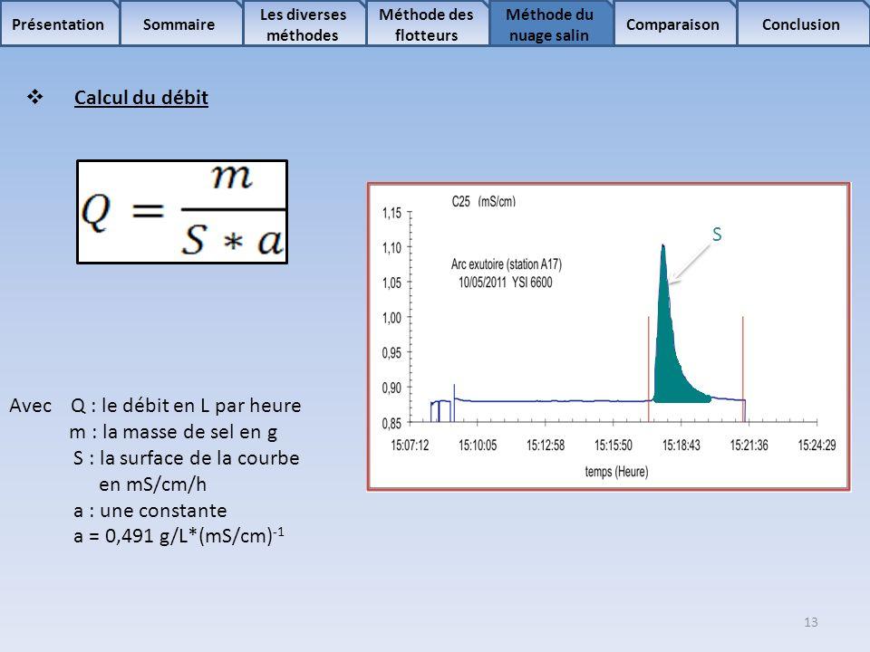 13 Sommaire Les diverses méthodes Méthode des flotteurs Comparaison Méthode du nuage salin ConclusionPrésentation Calcul du débit Avec Q : le débit en