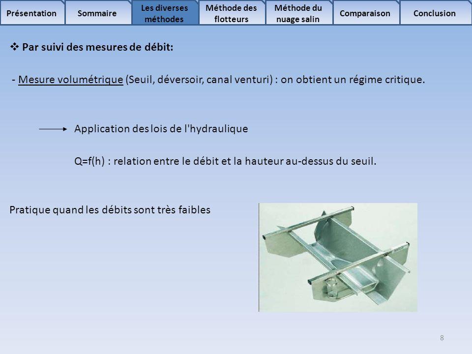 8 Sommaire Les diverses méthodes Méthode des flotteurs Comparaison Méthode du nuage salin ConclusionPrésentation Par suivi des mesures de débit: - Mes