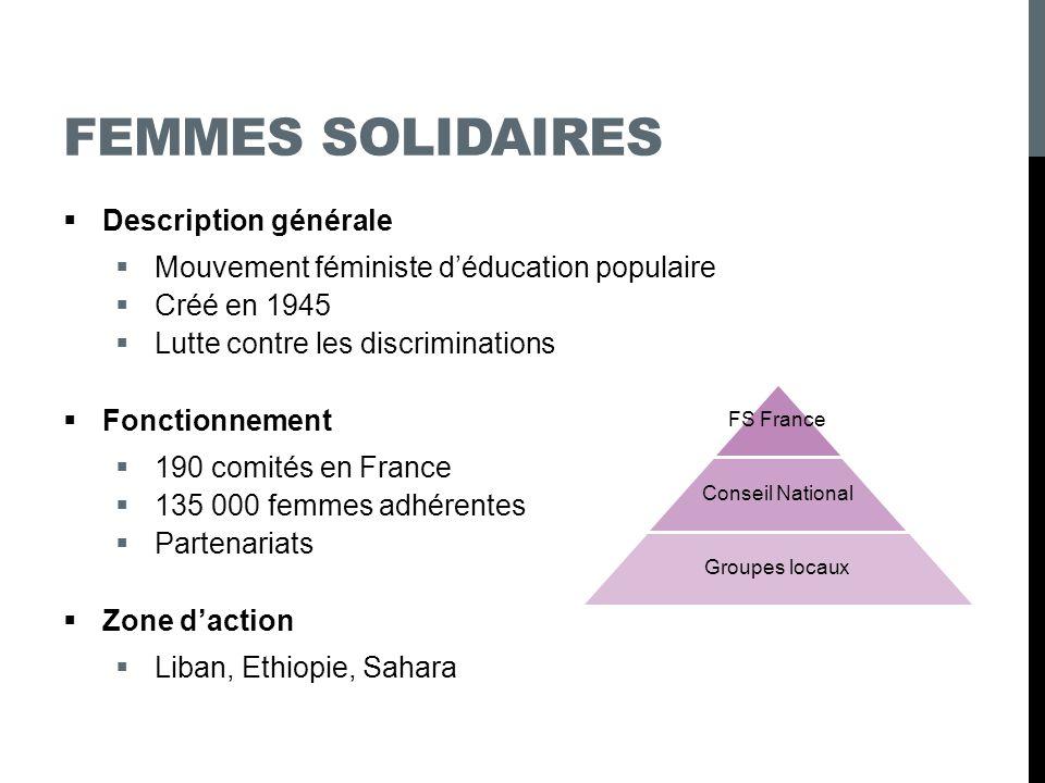 FEMMES SOLIDAIRES Description générale Mouvement féministe déducation populaire Créé en 1945 Lutte contre les discriminations Fonctionnement 190 comit