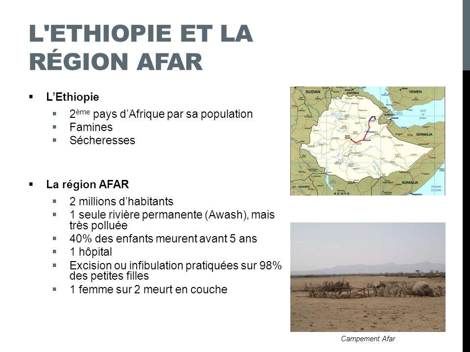 L'ETHIOPIE ET LA RÉGION AFAR LEthiopie 2 ème pays dAfrique par sa population Famines Sécheresses La région AFAR 2 millions dhabitants 1 seule rivière