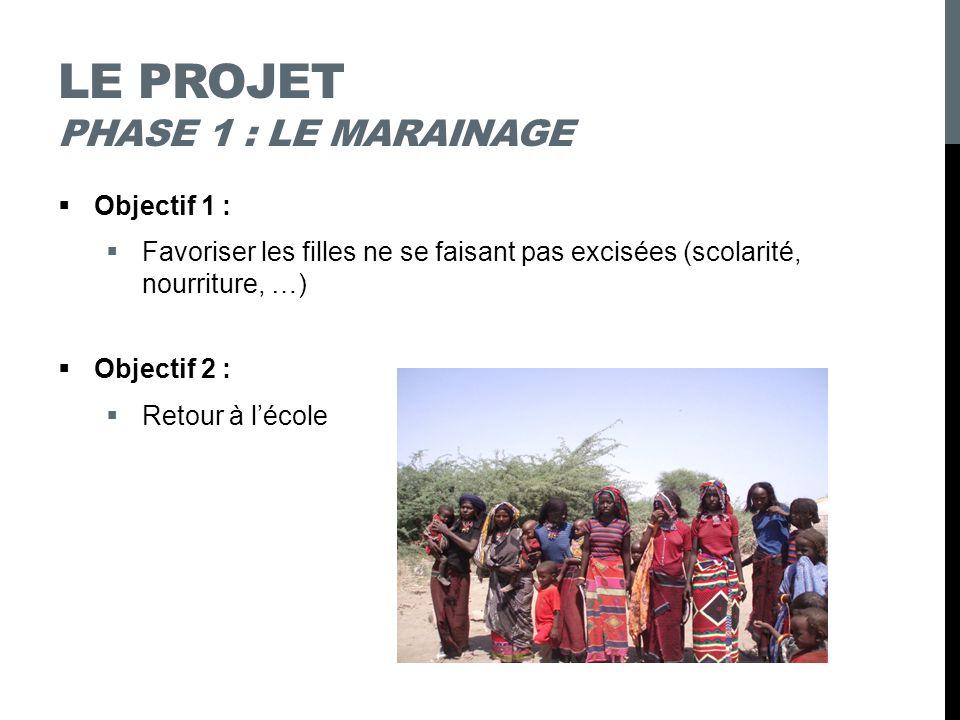 LE PROJET PHASE 2 : MAISON DES FEMMES SOLIDAIRES Le refuge Centre destiné à laccueil et lhébergement des femmes qui refusent dexciser leurs filles et qui sont victimes des pressions dans leur village Le pont Réduit la distance de 250 km.