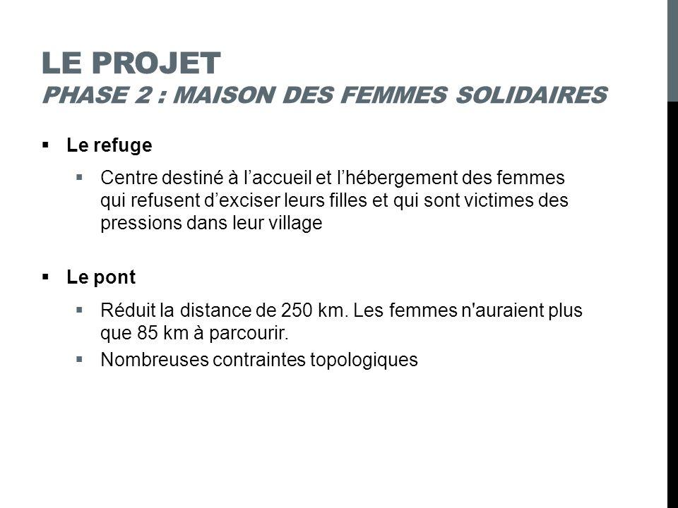 LE PROJET PHASE 2 : MAISON DES FEMMES SOLIDAIRES Le refuge Centre destiné à laccueil et lhébergement des femmes qui refusent dexciser leurs filles et