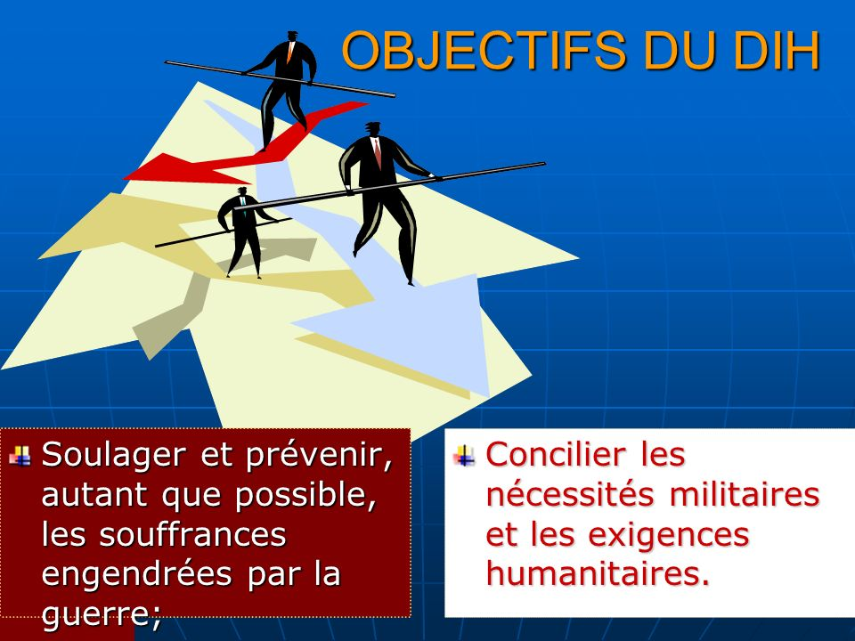 OBJECTIFS DU DIH Soulager et prévenir, autant que possible, les souffrances engendrées par la guerre; Concilier les nécessités militaires et les exige