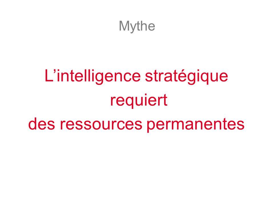 Mythe Lintelligence stratégique requiert des ressources permanentes