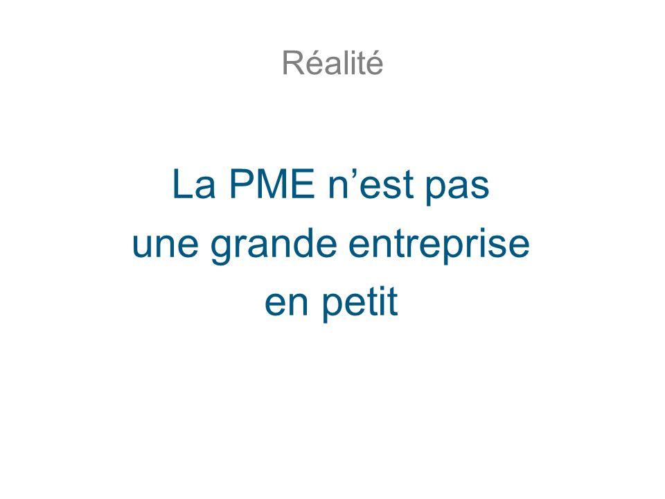 Réalité La PME nest pas une grande entreprise en petit