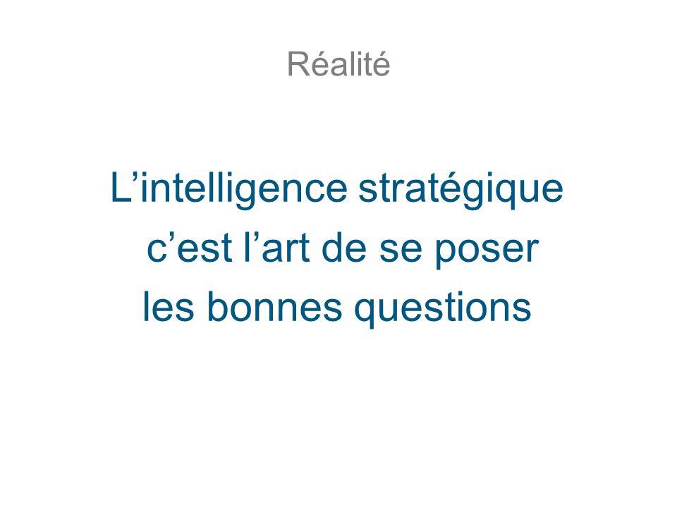 Réalité Lintelligence stratégique cest lart de se poser les bonnes questions