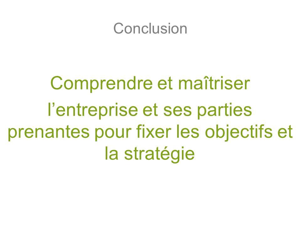 Conclusion Comprendre et maîtriser lentreprise et ses parties prenantes pour fixer les objectifs et la stratégie
