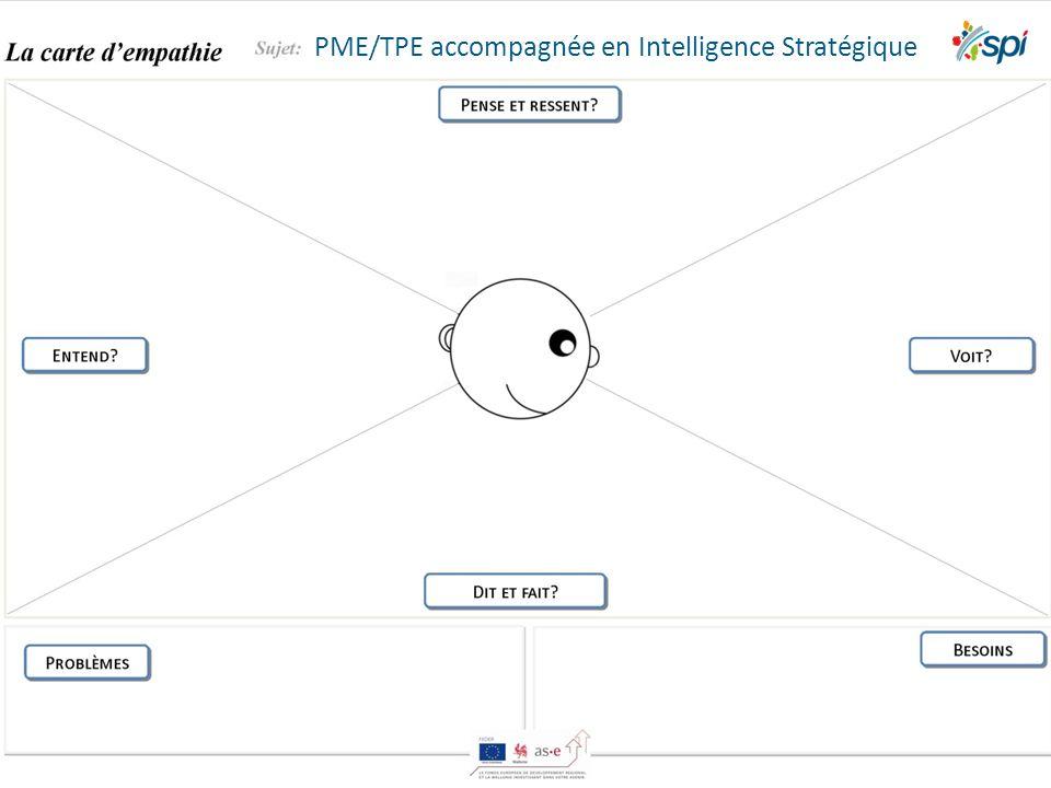 PME/TPE accompagnée en Intelligence Stratégique