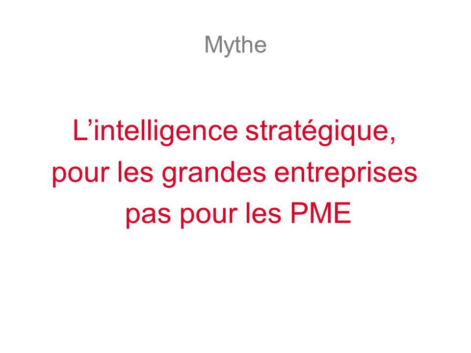 Mythe Lintelligence stratégique, pour les grandes entreprises pas pour les PME