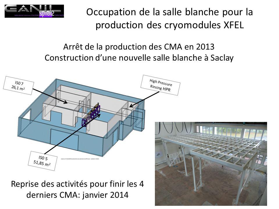 IS0 5 51,85 m 2 IS0 7 26,1 m 2 High Pressure Rinsing HPR Arrêt de la production des CMA en 2013 Construction dune nouvelle salle blanche à Saclay Occupation de la salle blanche pour la production des cryomodules XFEL Reprise des activités pour finir les 4 derniers CMA: janvier 2014